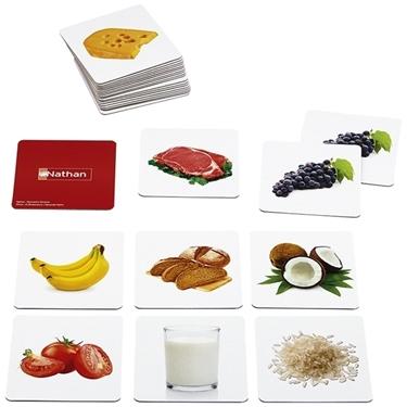 Εικόνα της Memory Τρόφιμα