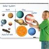 Εικόνα της Μαγνητικό Ηλιακό σύστημα